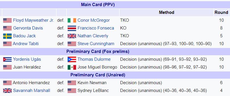fight card conor vs mayweather box